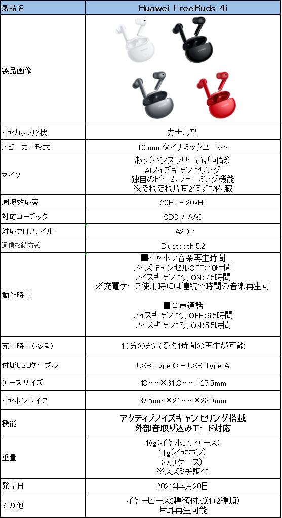 f:id:suzumichi:20210828182654p:plain