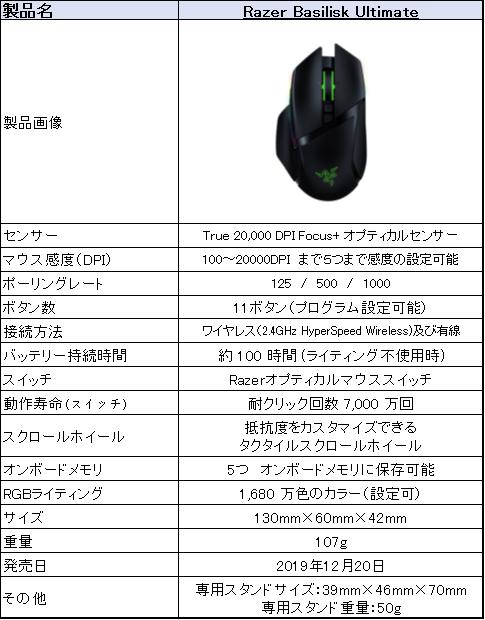 f:id:suzumichi:20210902003815p:plain