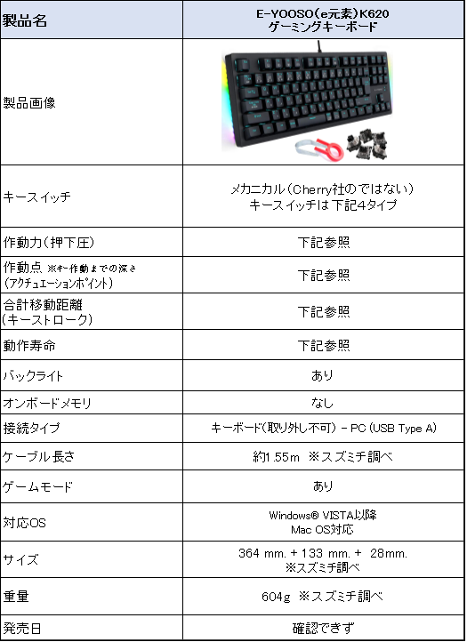 f:id:suzumichi:20210902233630p:plain