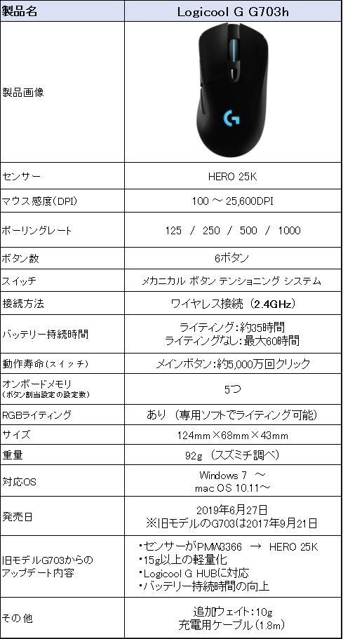 f:id:suzumichi:20210904221824p:plain