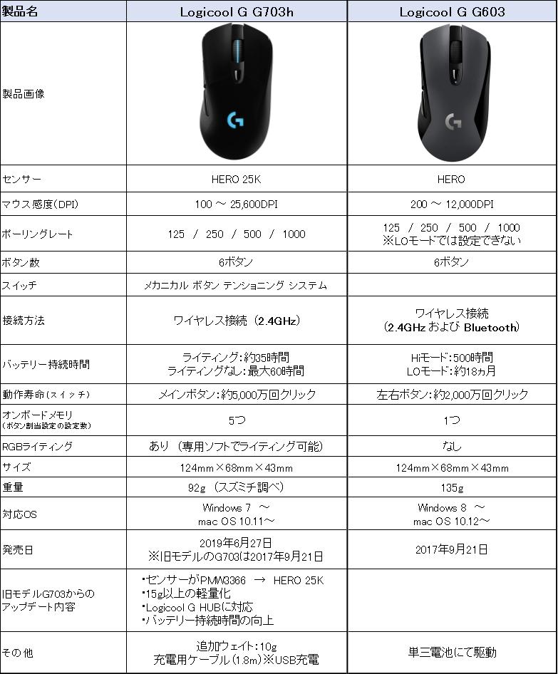 f:id:suzumichi:20210904230231p:plain