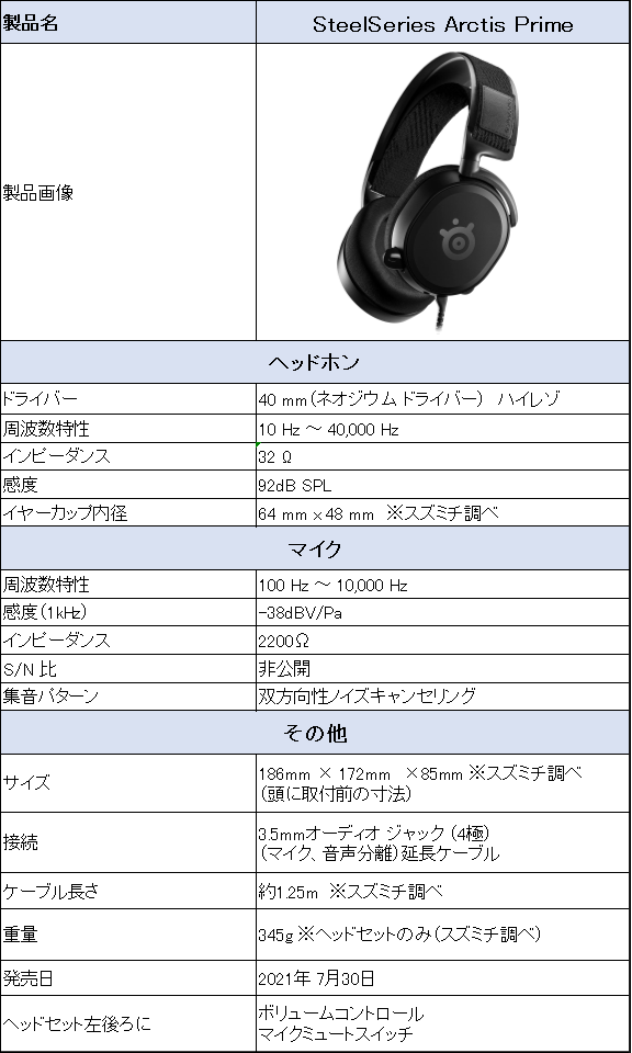 f:id:suzumichi:20210909230419p:plain
