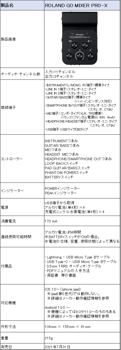 f:id:suzumichi:20210911225813p:plain