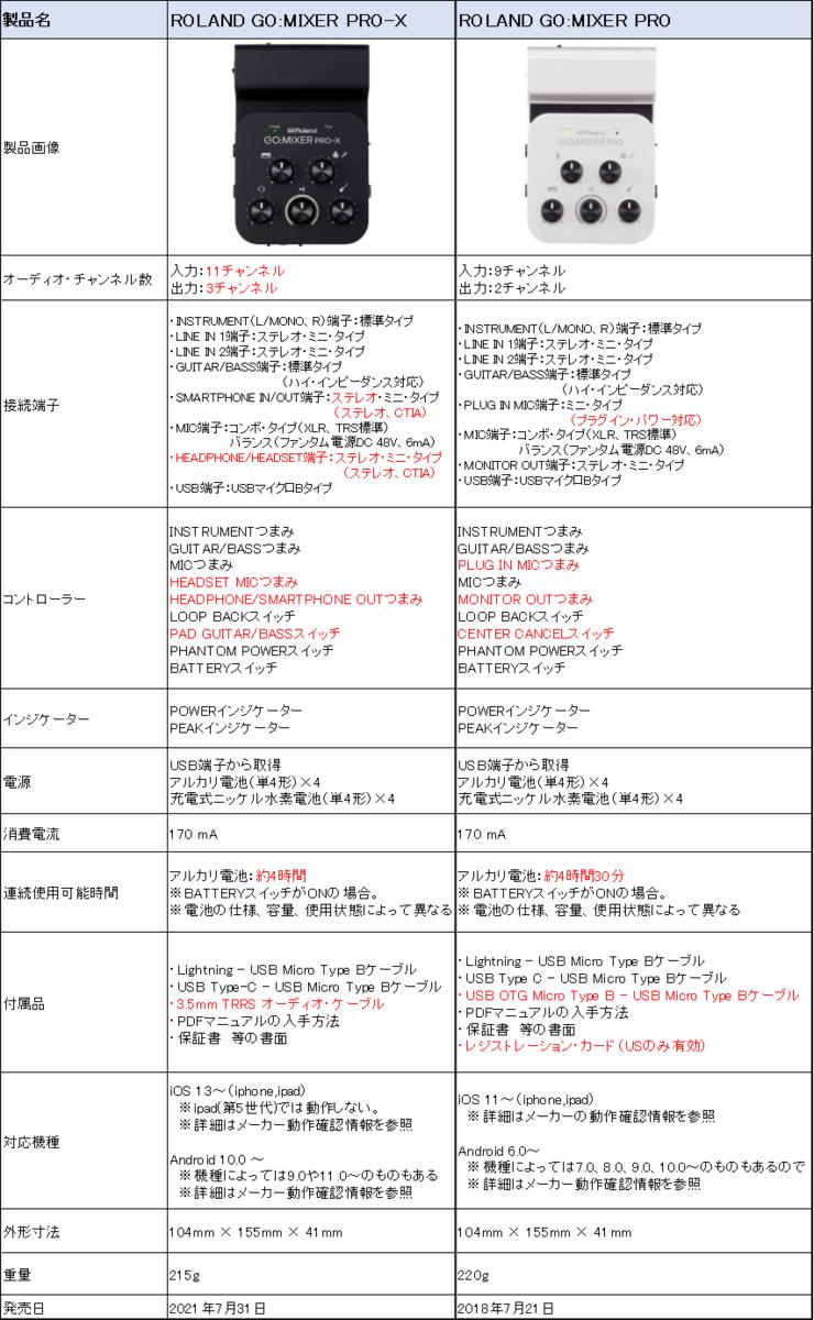 f:id:suzumichi:20210911225843p:plain