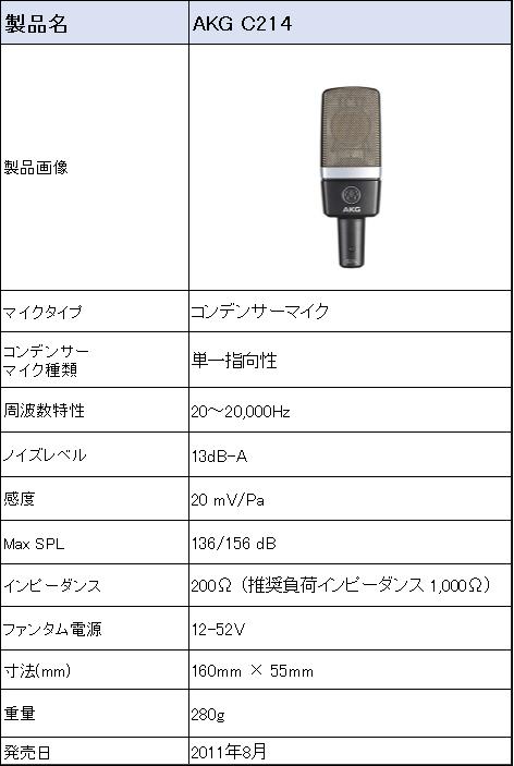 f:id:suzumichi:20210912005130p:plain