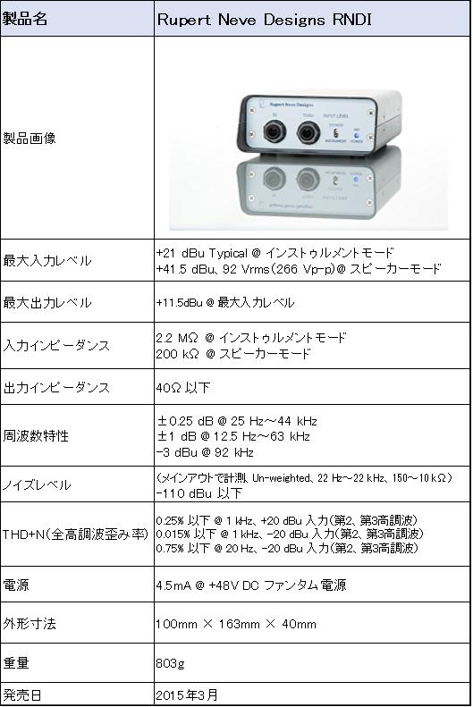f:id:suzumichi:20210912013822p:plain
