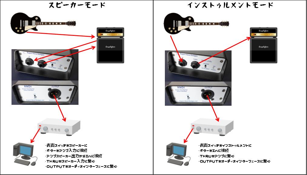 f:id:suzumichi:20210919014134p:plain