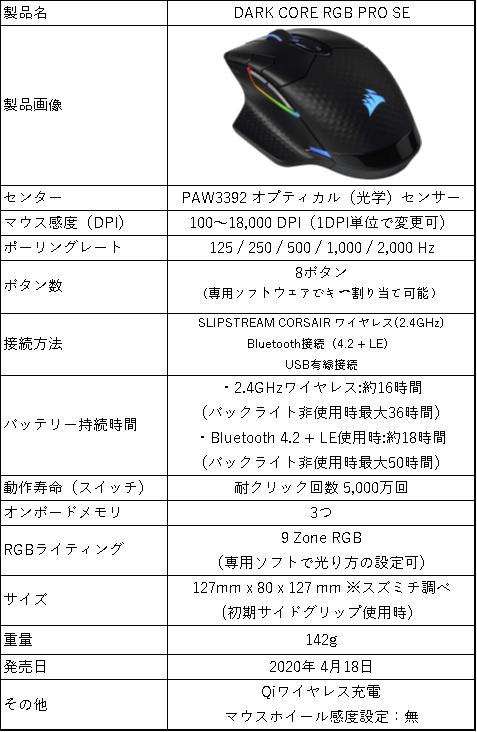 f:id:suzumichi:20210925151547p:plain