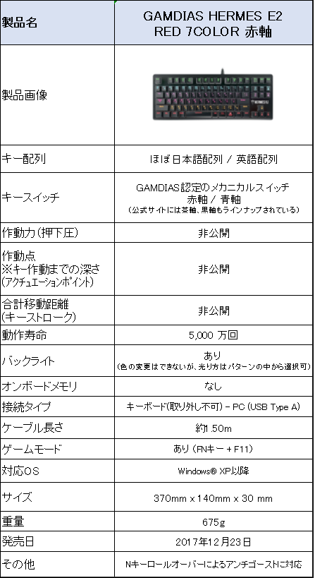 f:id:suzumichi:20210926162401p:plain