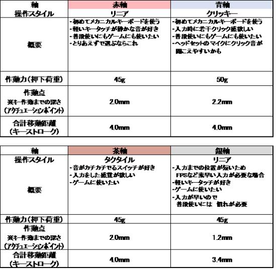f:id:suzumichi:20210926162526p:plain