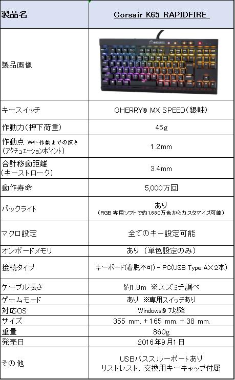 f:id:suzumichi:20211001003037p:plain