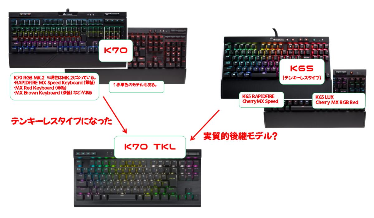 f:id:suzumichi:20211002141700p:plain