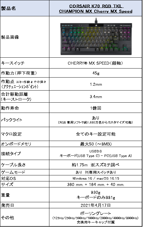 f:id:suzumichi:20211002153400p:plain