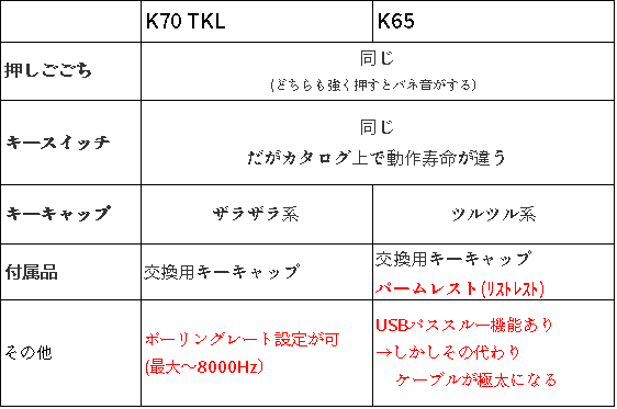 f:id:suzumichi:20211002155323p:plain