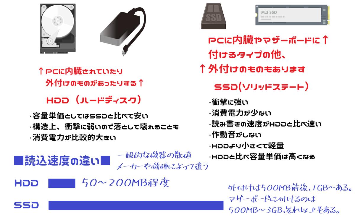 f:id:suzumichi:20211007213352p:plain