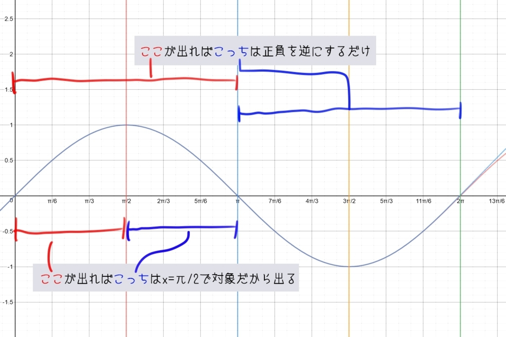 f:id:suzumodoki:20180212182447j:plain