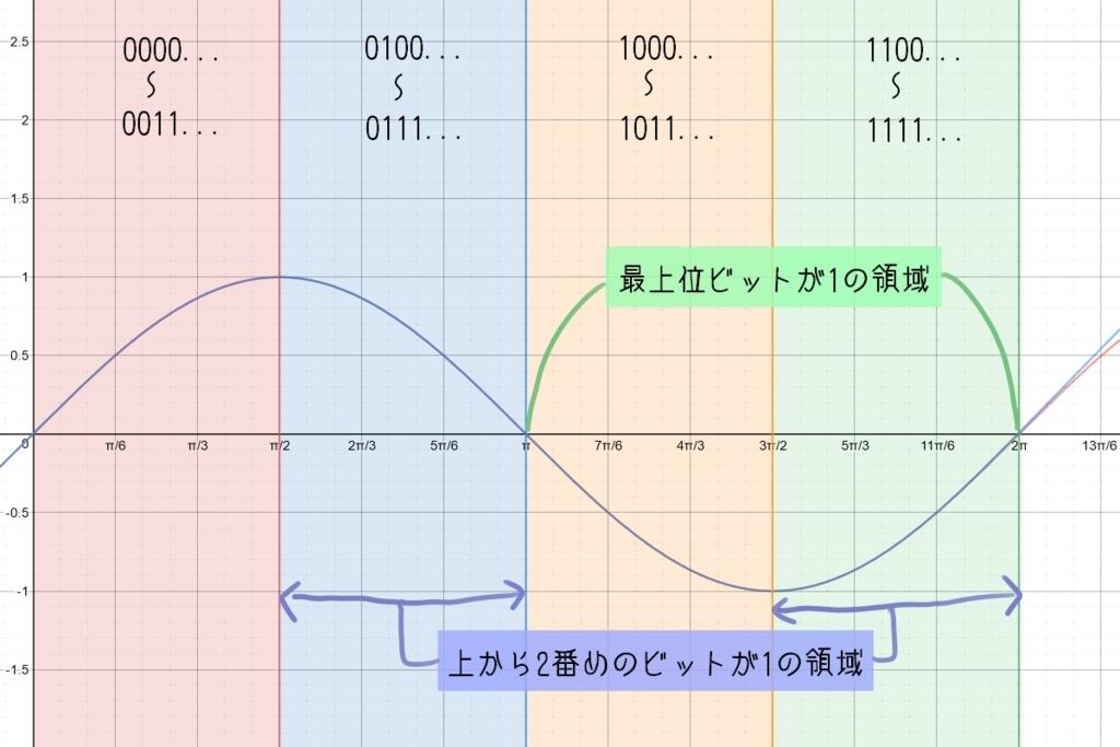 f:id:suzumodoki:20180212183943j:plain