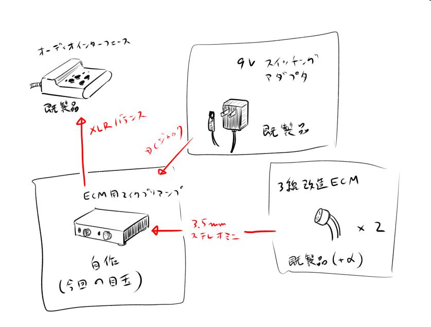 f:id:suzumodoki:20190515055502p:plain