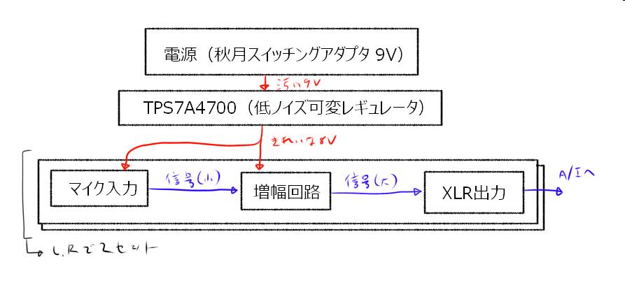 f:id:suzumodoki:20190521155759p:plain:w480