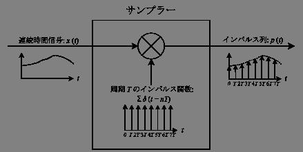 f:id:suzumushi0:20170611122150p:plain