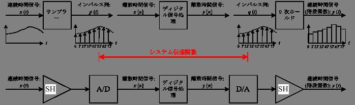 f:id:suzumushi0:20170611122152p:plain