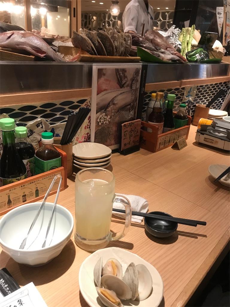 f:id:suzunomi:20171221103510j:image