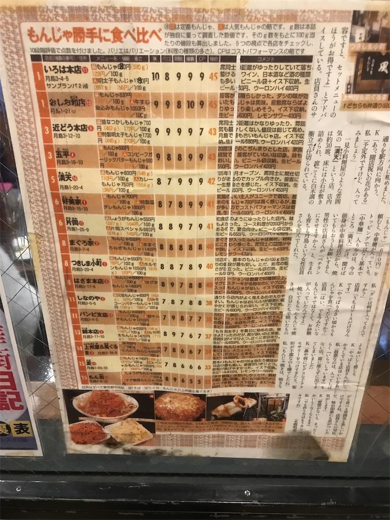 f:id:suzunomi:20171225143329j:image