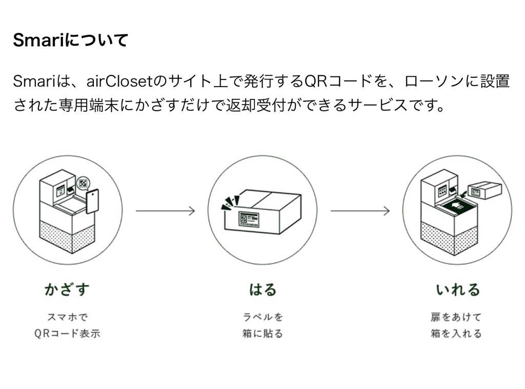 f:id:suzunomi:20190402220931j:image