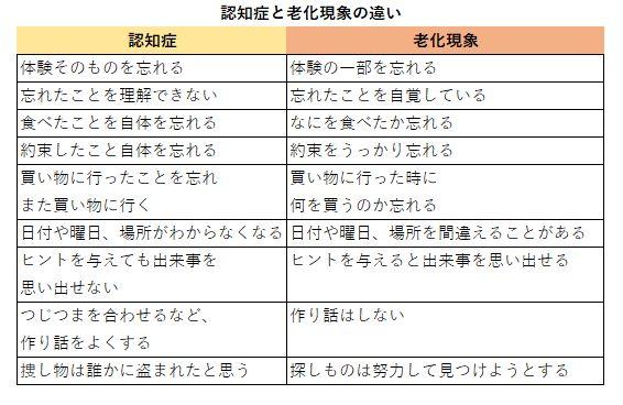 f:id:suzuranai:20180420164812j:plain