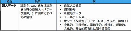 f:id:suzuranai:20180525231523j:plain