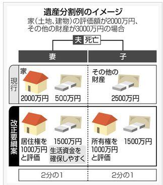 f:id:suzuranai:20180707215759j:plain
