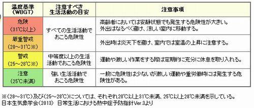 f:id:suzuranai:20180716004551j:plain