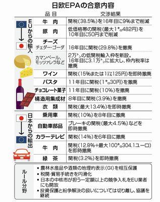 f:id:suzuranai:20180718223602j:plain