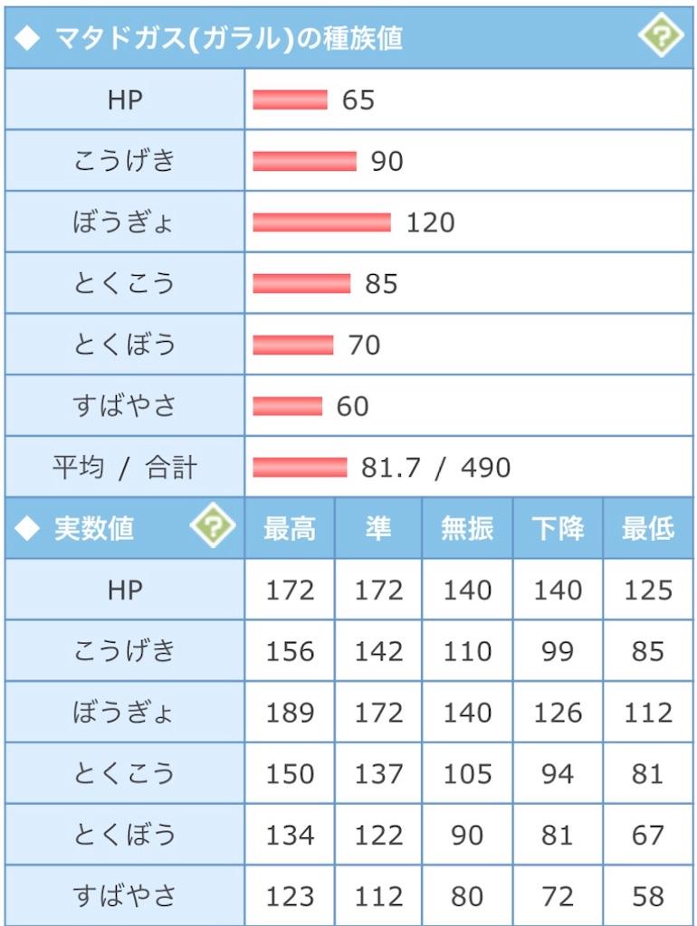マタドガス ル 剣 ポケモン ガラ 盾
