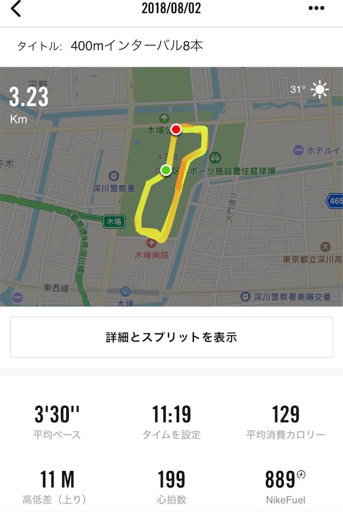 f:id:suzuyuta0422:20180802201858j:image