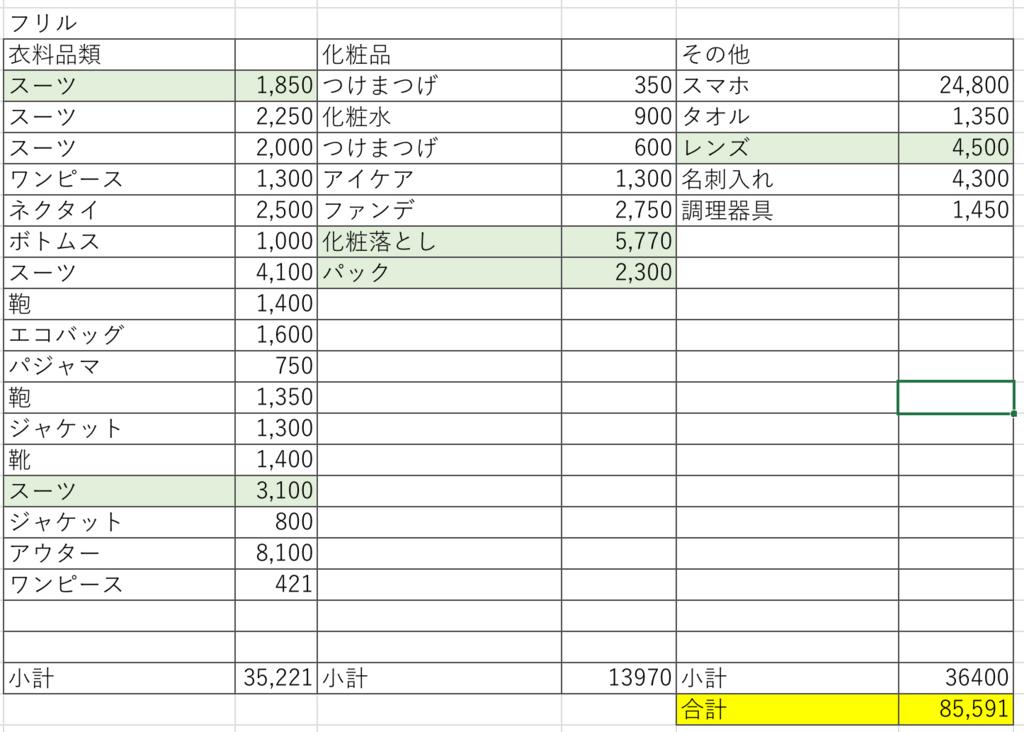 f:id:sweet-yu-sa:20180307160100j:plain