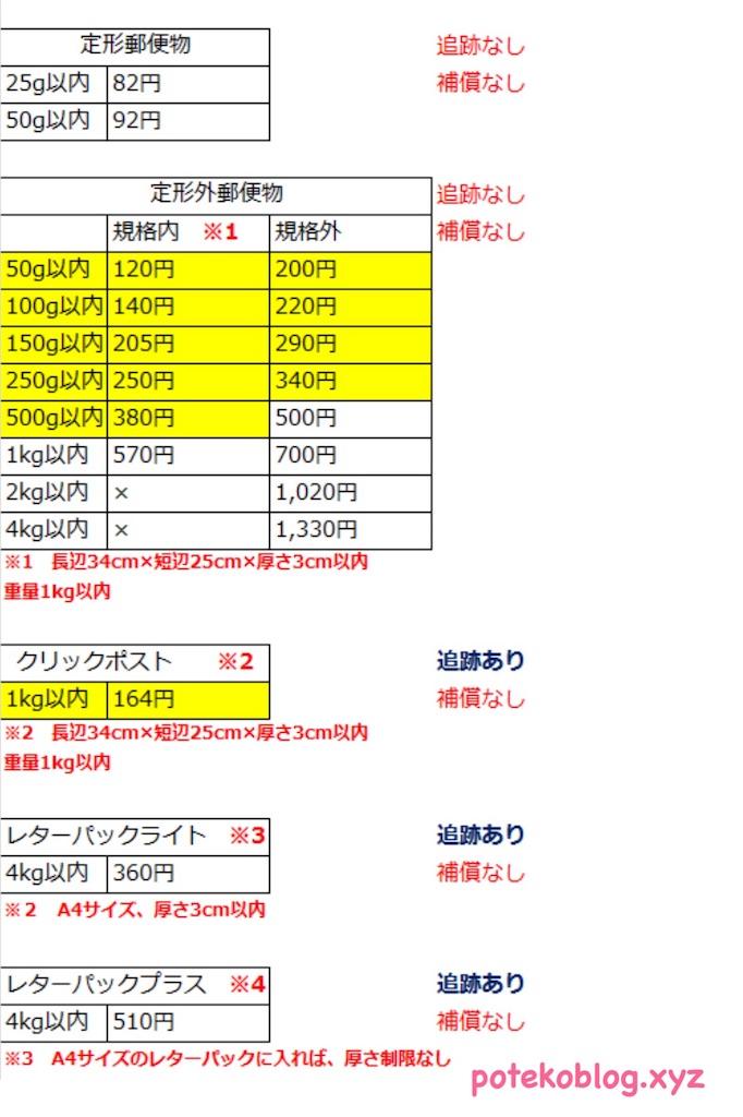 f:id:sweet-yu-sa:20180319235349j:image