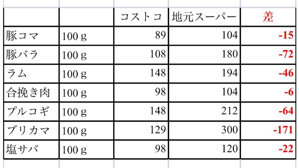 f:id:sweet-yu-sa:20180407232104j:image