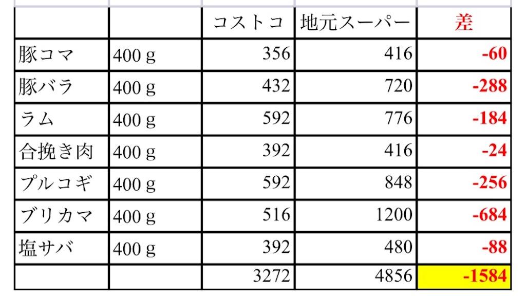 f:id:sweet-yu-sa:20180407232222j:image