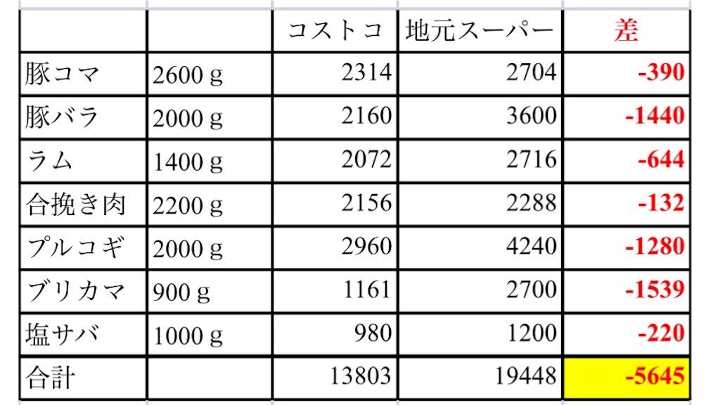 f:id:sweet-yu-sa:20180407232449j:image