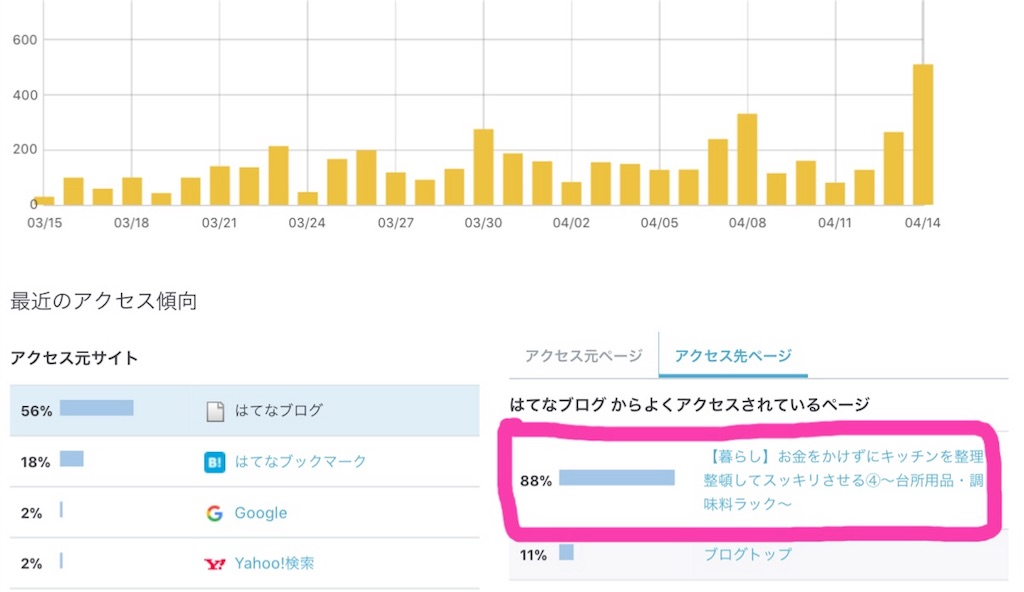 f:id:sweet-yu-sa:20180415001617j:image