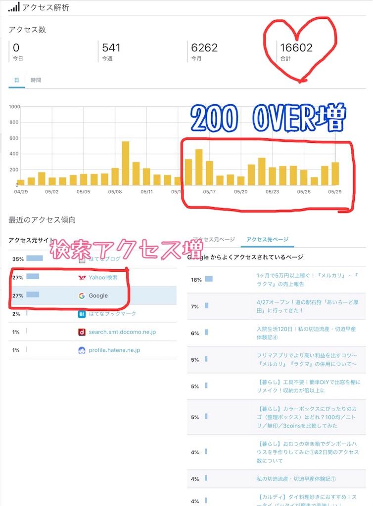 f:id:sweet-yu-sa:20180530200832j:image