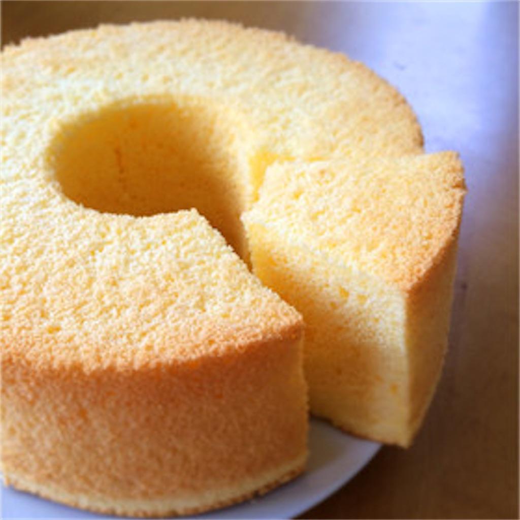 f:id:sweetcakecafe:20180214030528j:image