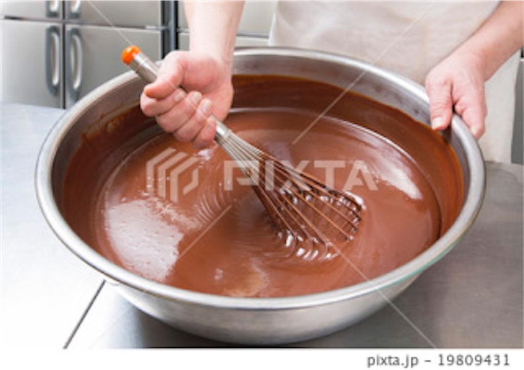 f:id:sweetcakecafe:20180221230755j:image