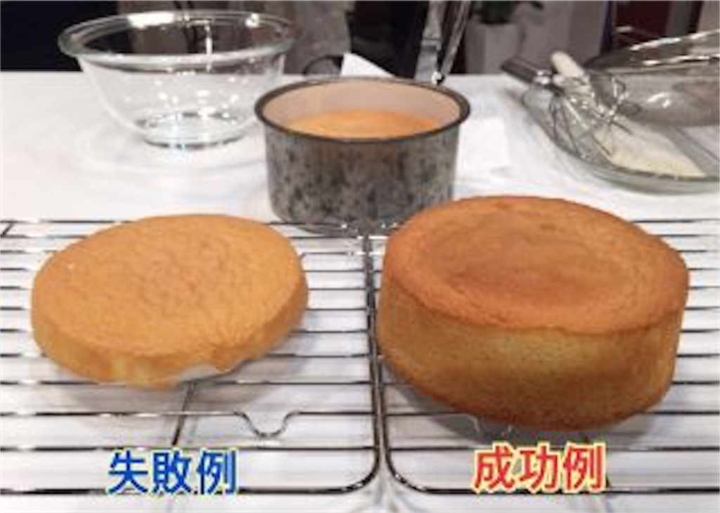 f:id:sweetcakecafe:20180223232454j:image