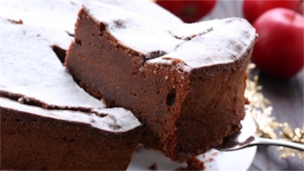 f:id:sweetcakecafe:20180313005247j:image