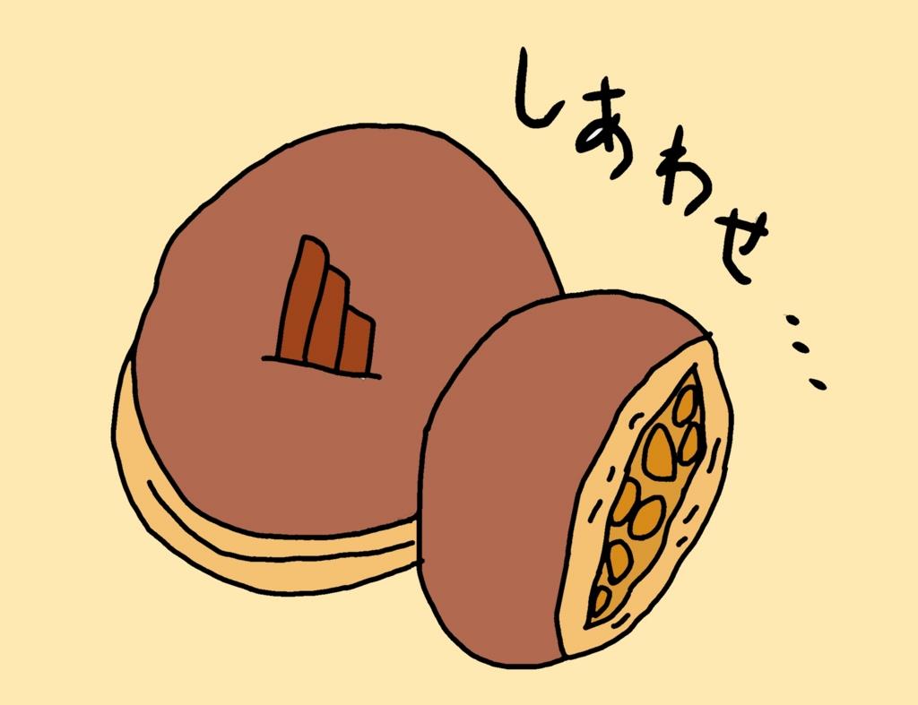 f:id:sweeteatime:20160815201032j:plain