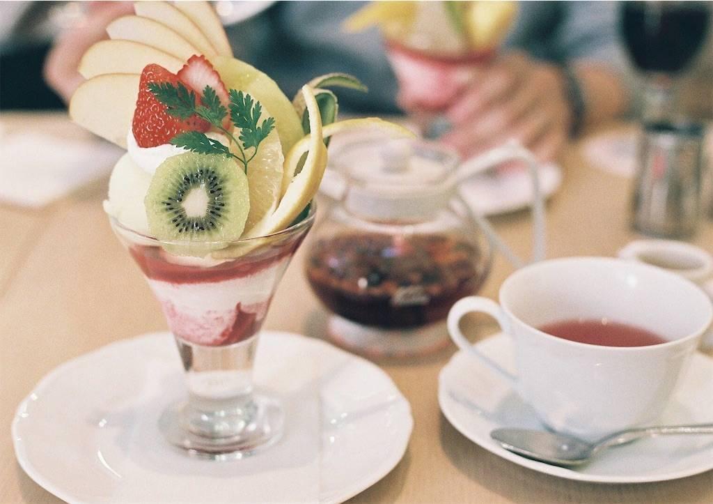 f:id:sweeteatime:20190415001952j:plain