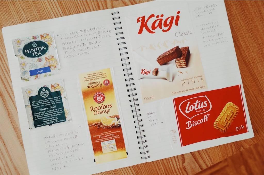 f:id:sweeteatime:20190802132541j:plain
