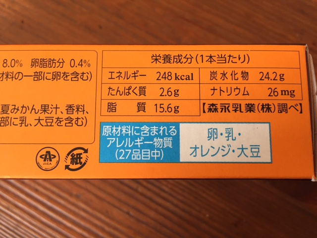 f:id:sweetkyoko:20160723181358j:plain